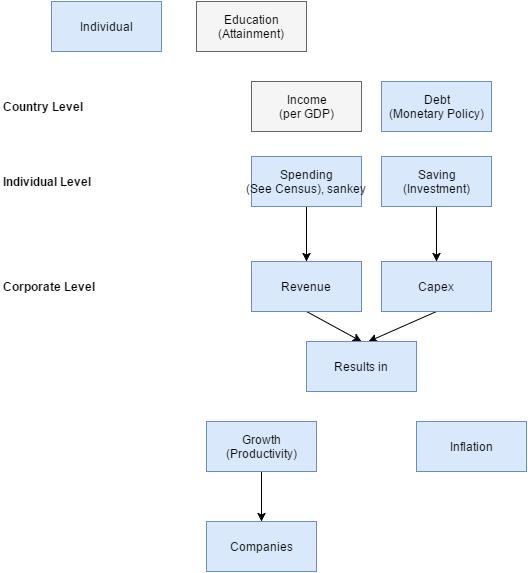 drawit-diagram-4